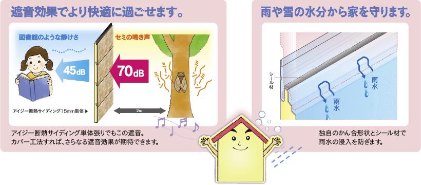 断熱サイディング|取手・守谷・土浦でリフォームなら幸和建築工房